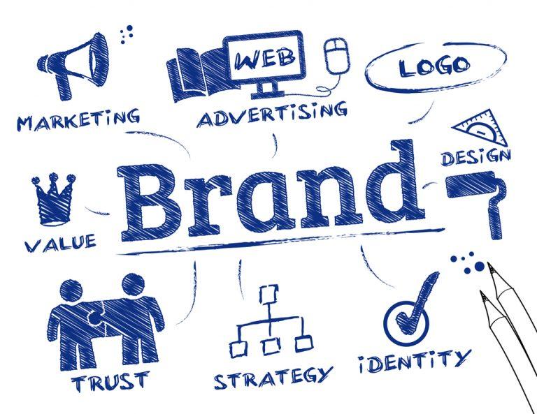 jasa branding
